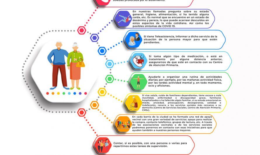 Recursos municipales de prevención y promoción de la salud COVID-19